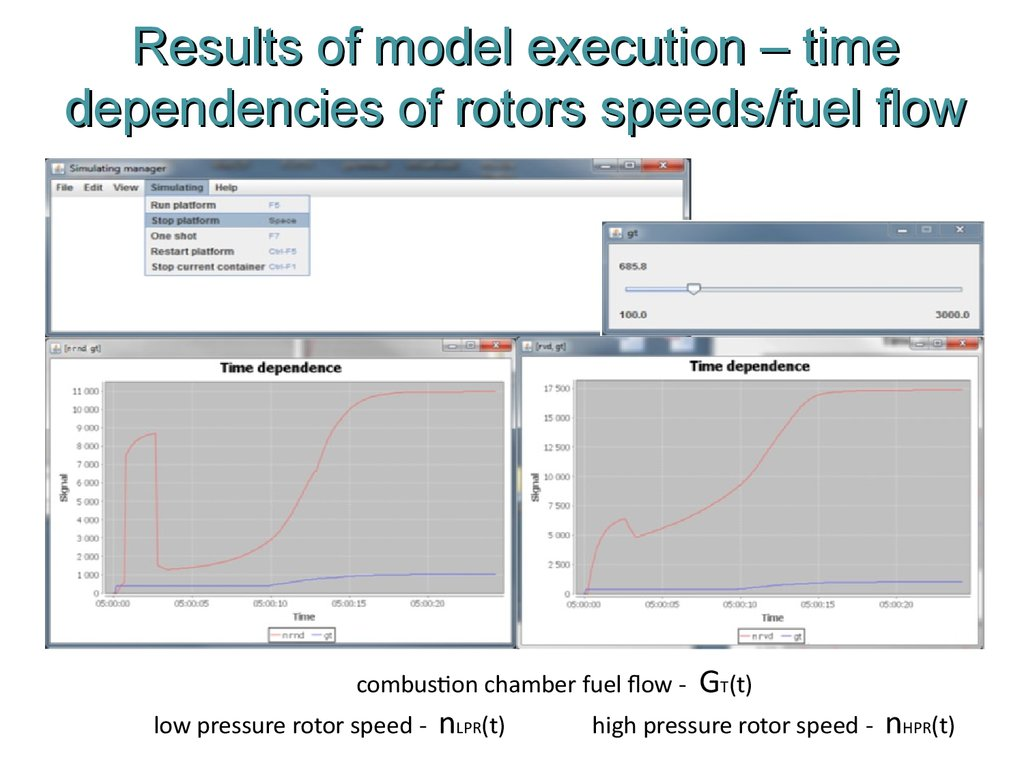 Results of model execution – time dependencies of rotors speeds/fuel flow