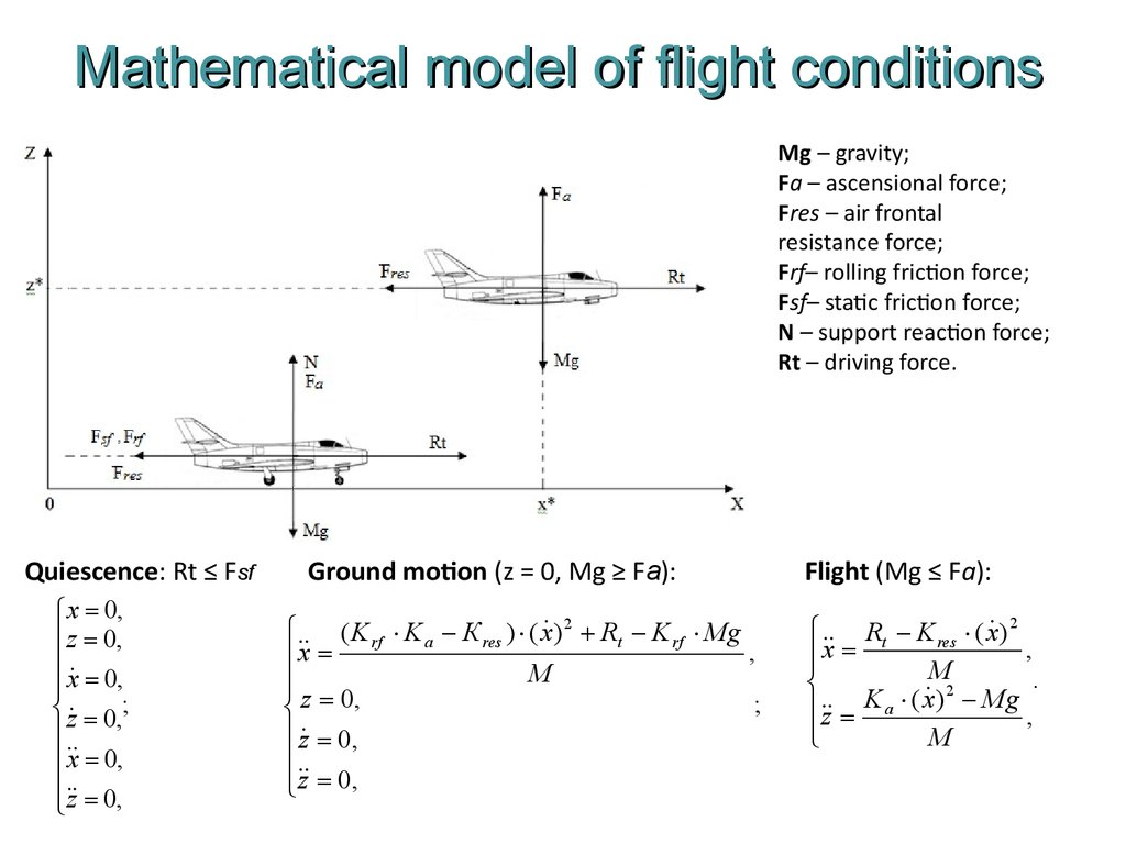Mathematical model of flight conditions