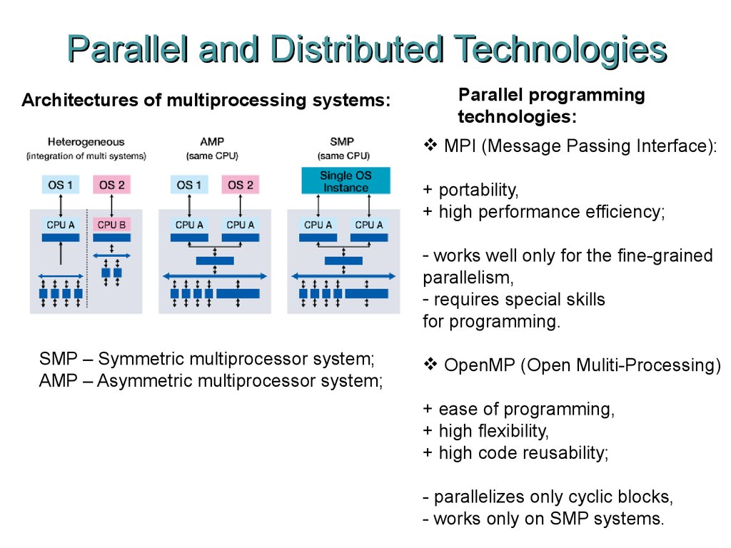 Parallel and Distributed Technologies