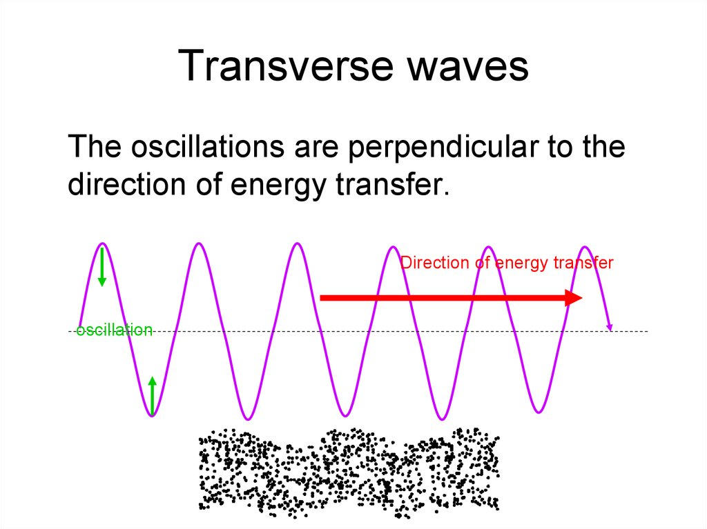 transverse waves experiment The phenomenon of sound: waves transverse waves this particular activity shows kids how different pitches can influence light patterns in a homemade experiment.