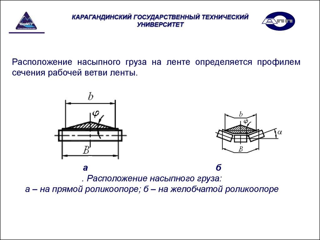 Средняя производительность конвейера транспортер тзк