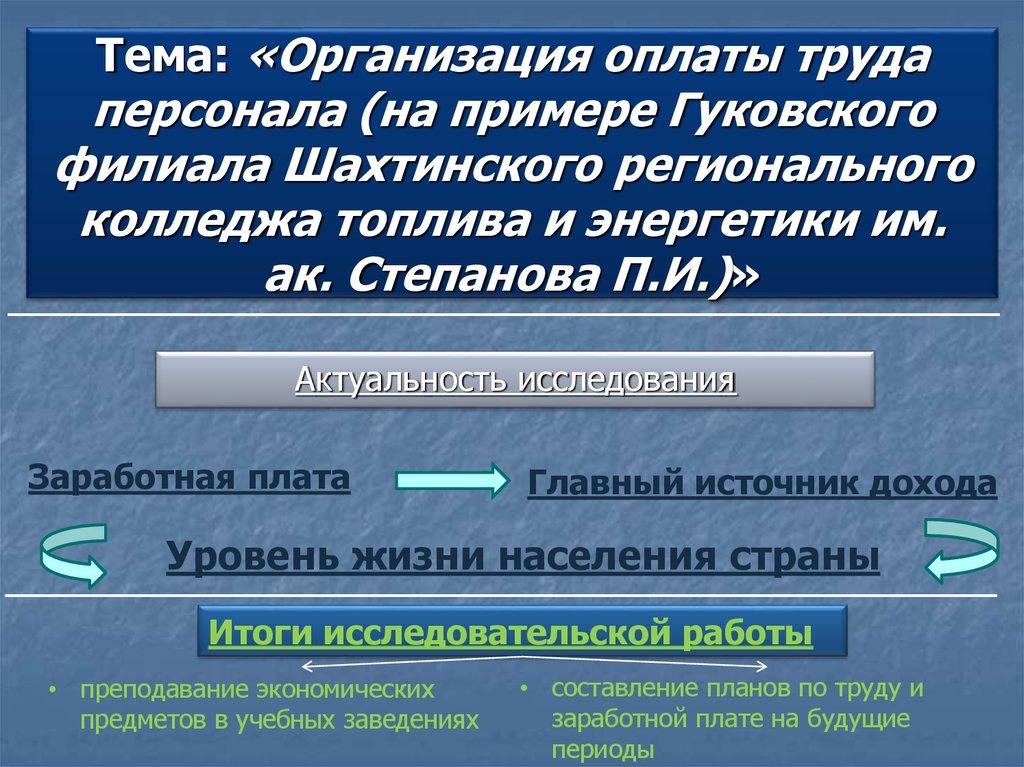 Организация оплаты труда персонала презентация онлайн Тема Организация оплаты труда персонала на примере Гуковского филиала Шахтинского регионального колледжа топлива Цель дипломной работы