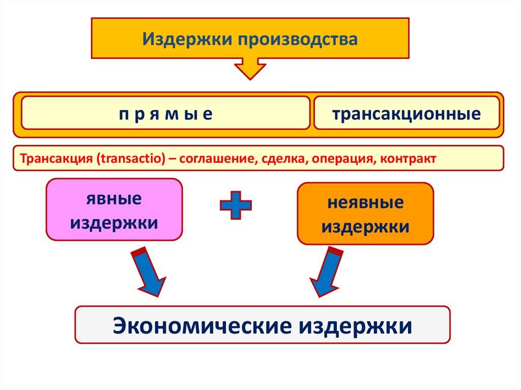 book технологии пакетной коммутации ч 2 маршрутизация и
