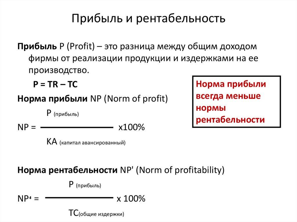 Анализ Прибыли И Рентабельности Предприятия Шпаргалка