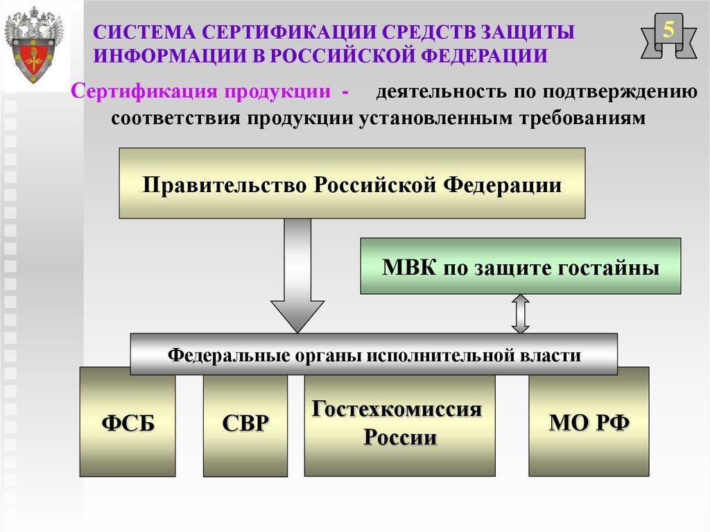 Сертификация системы защиты сертификация растительной продукции