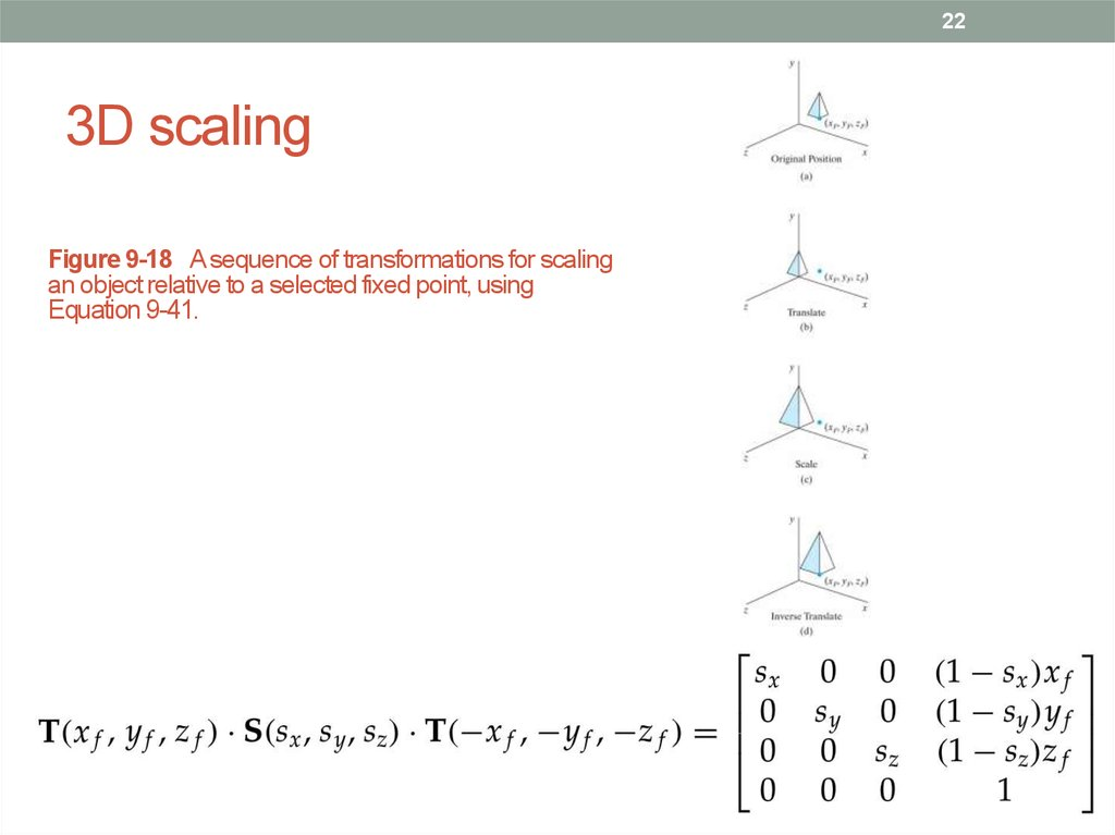 3D scaling
