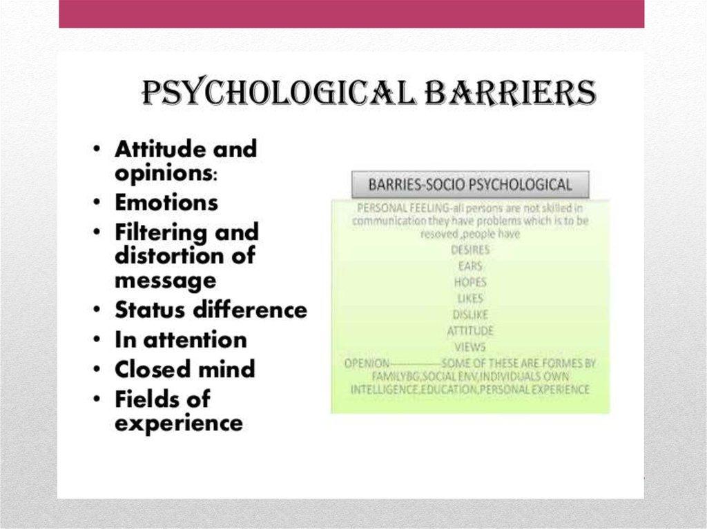 Сultural Barriers To Effective Communication презентация