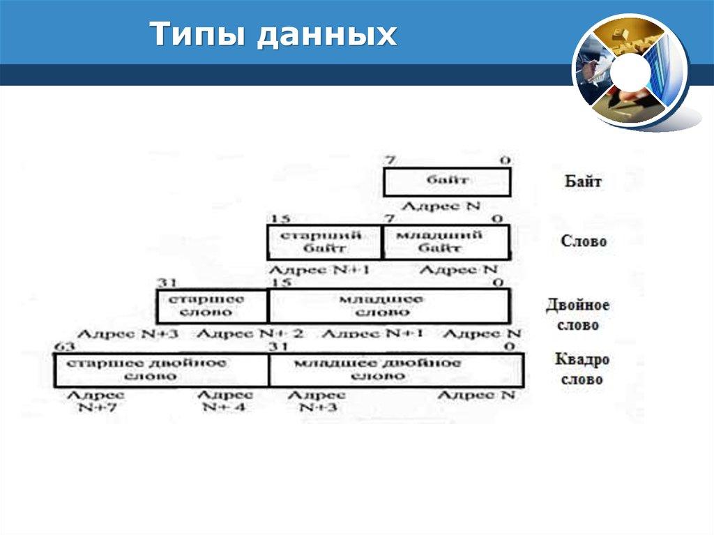 ebook етнографічний збірник том v