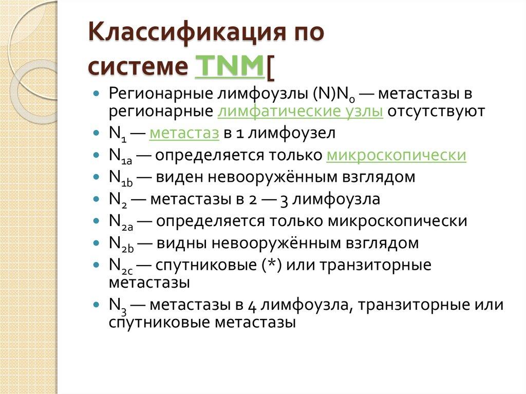 Классификация рака простаты по системе tmn