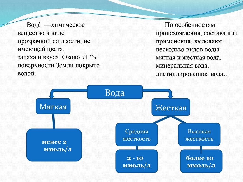 Жесткость воды и способы ее устранения химия доклад 288