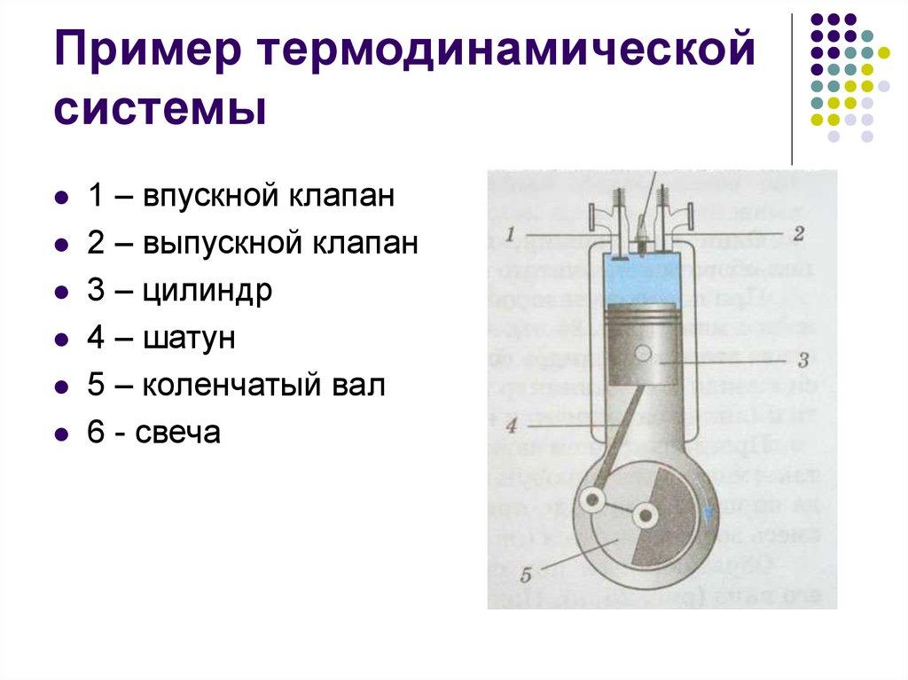 Картинки термодинамические системы