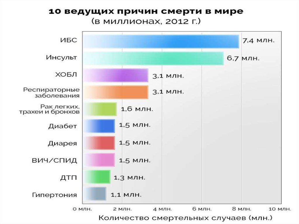 калькулятор русский стандарт кредит наличными