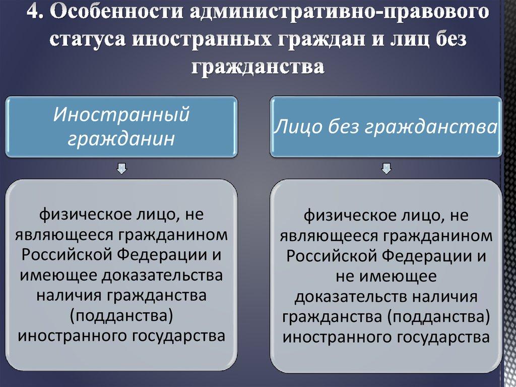 правоспособность иностранных граждан и лиц без гражданства шпаргалка гк