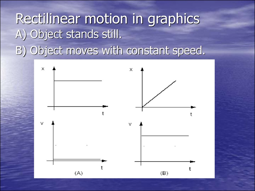 Rectilinear motion in graphics