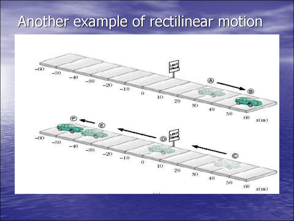 Another example of rectilinear motion