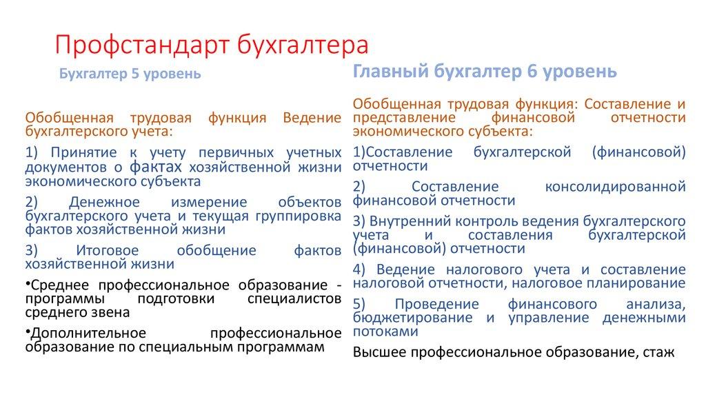 Квалификационные требования к главному бухгалтеру бюджетной организации димокс аутсорсинг и лизинг персонала в сочи