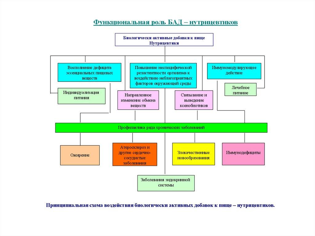 book особенности устройства и эксплуатации вспомогательных механизмов корабельных ктэу учебное