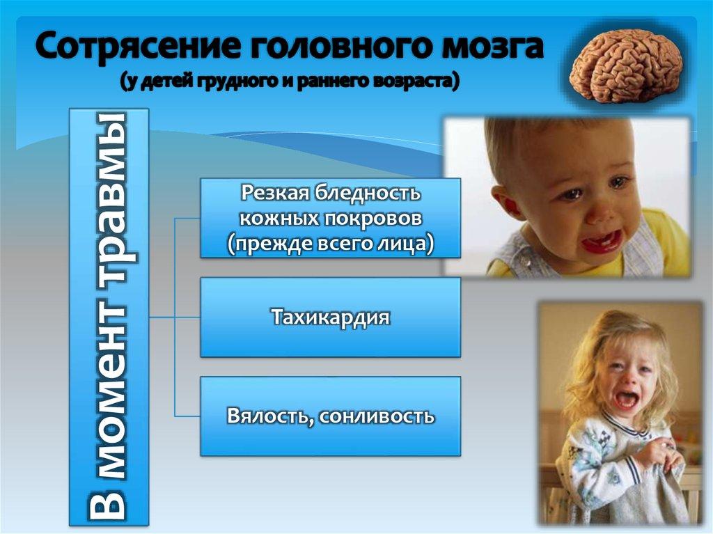 Симптомы сотрясения мозга у грудничка признаки
