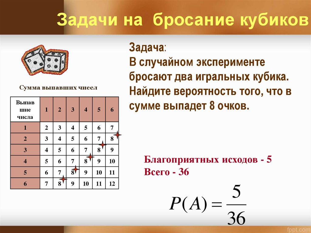 Решение задач про игральные кубик решение задачи по наследственному праву с ответами