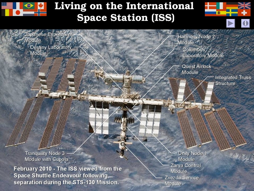 living on the international space station  iss