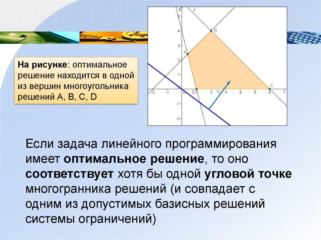 Оптимальное решение в задаче линейного программирования находится решения задач по математике 5 класс петерсон