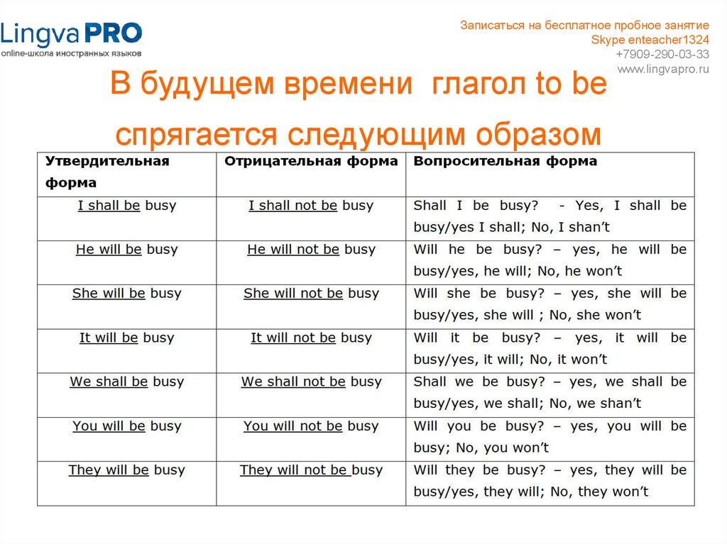 Самоучитель польского языка для начинающих Выучить