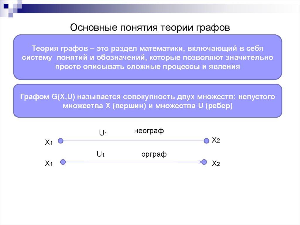 элементы теории графов.основные понятия.представление графов.шпаргалка