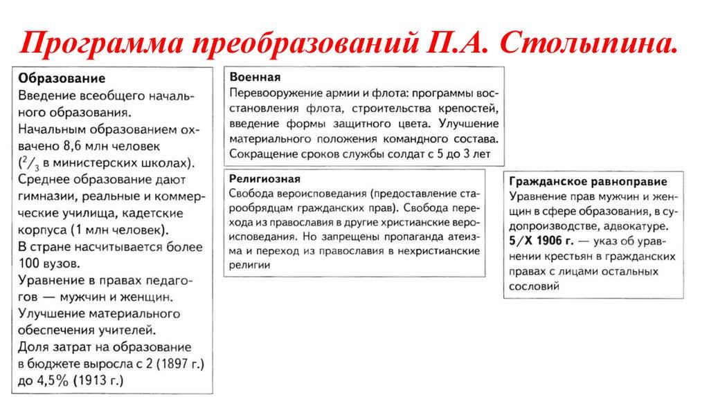 Реформы П.а Столыпина И Их Итоги Шпаргалка