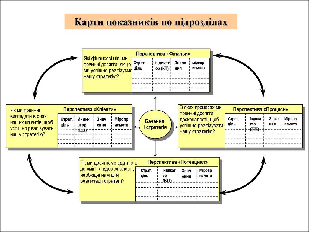 pdf verwaltungsreform durch neue kommunikationstechnik soziologische untersuchungen am beispiel