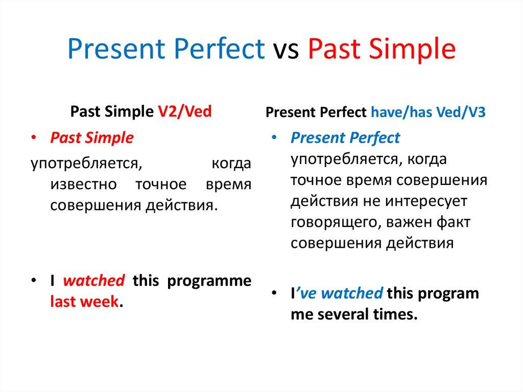 Simple Past and Present Perfect Exercise 6