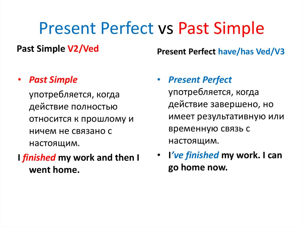 Simple Past or Present Perfect Exercise Englischhilfende