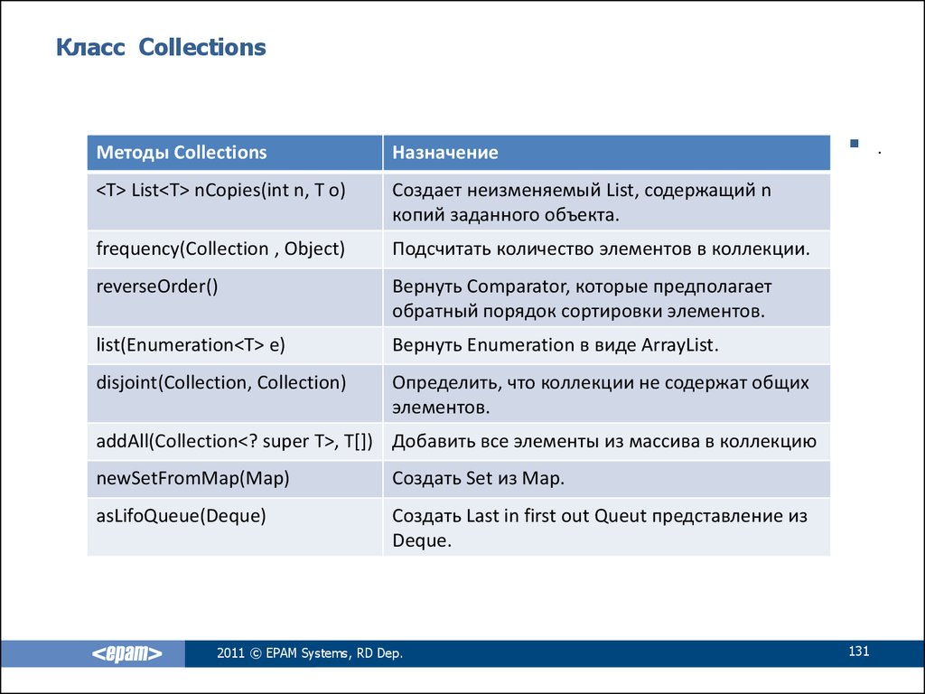 Класс Collections