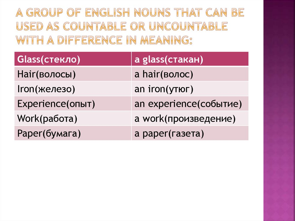 A group of english nouns that can be used as countable or uncountable with a difference in meaning: