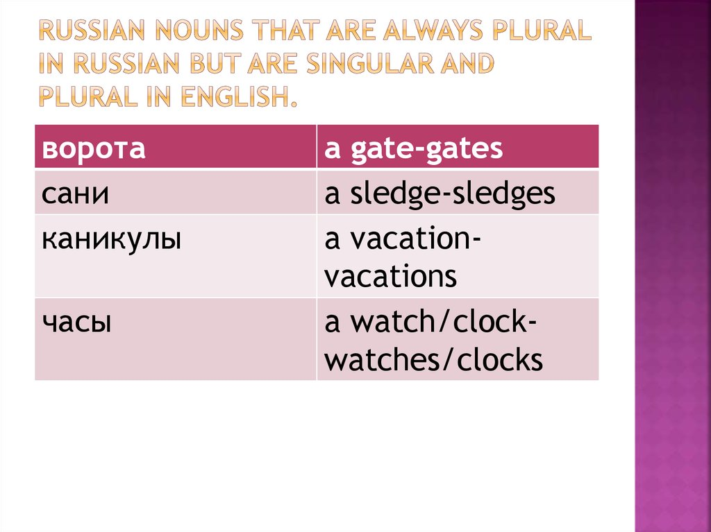 Russian nouns that are always plural in russian but are singular and plural in English.