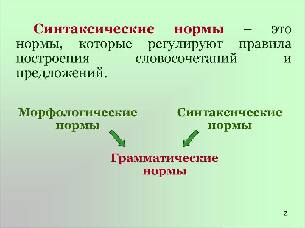 трудные случаи управления в русском языке