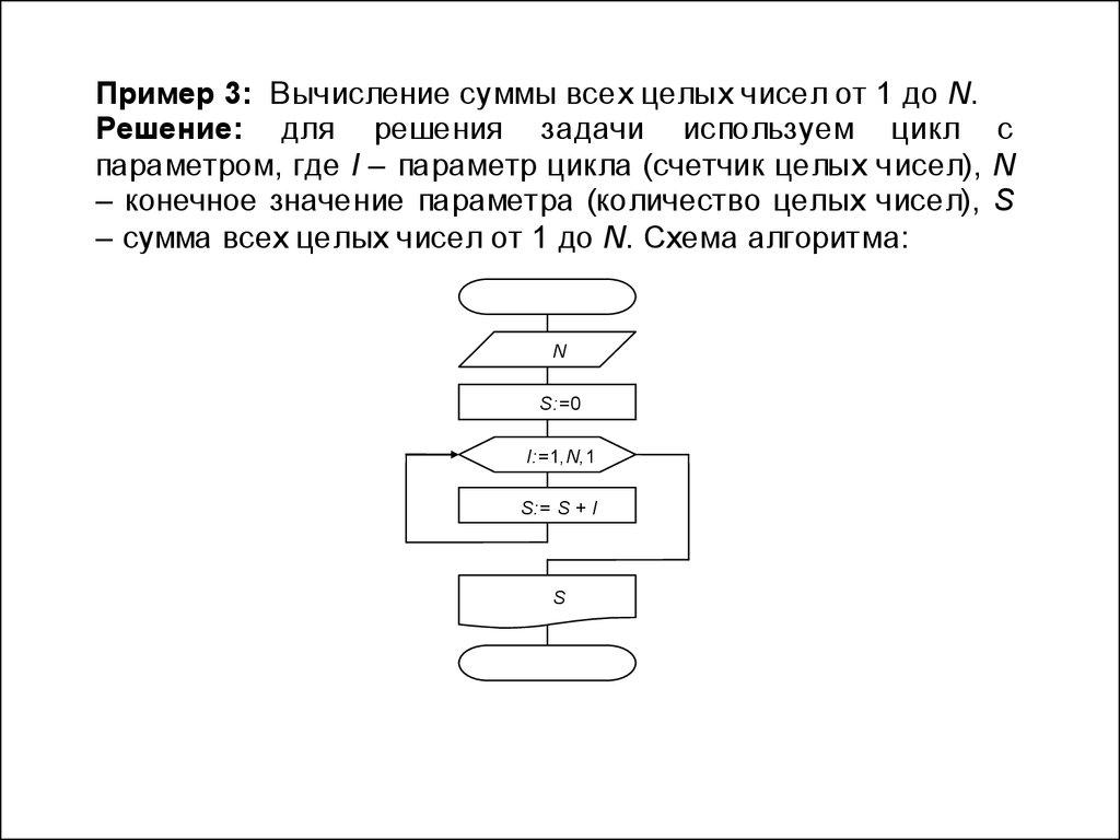 Цикл с параметром примеры решения задач решу задачу в паскале