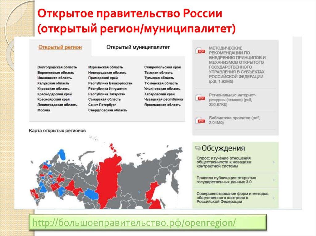 Что такое открыток правительство