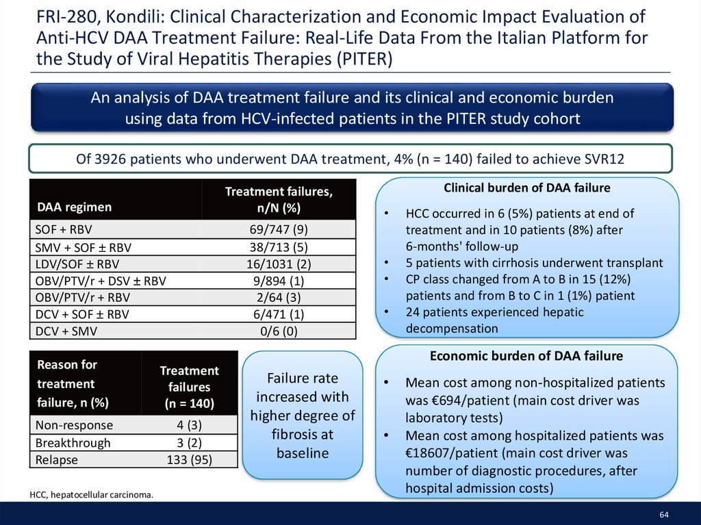FRI-280, Kondili: Clinical Characterization and Economic Impact Evaluation of Anti-HCV DAA Treatment Failure: Real-Life Data From the Italian Platform for the Study of Viral Hepatitis Therapies (PITER)