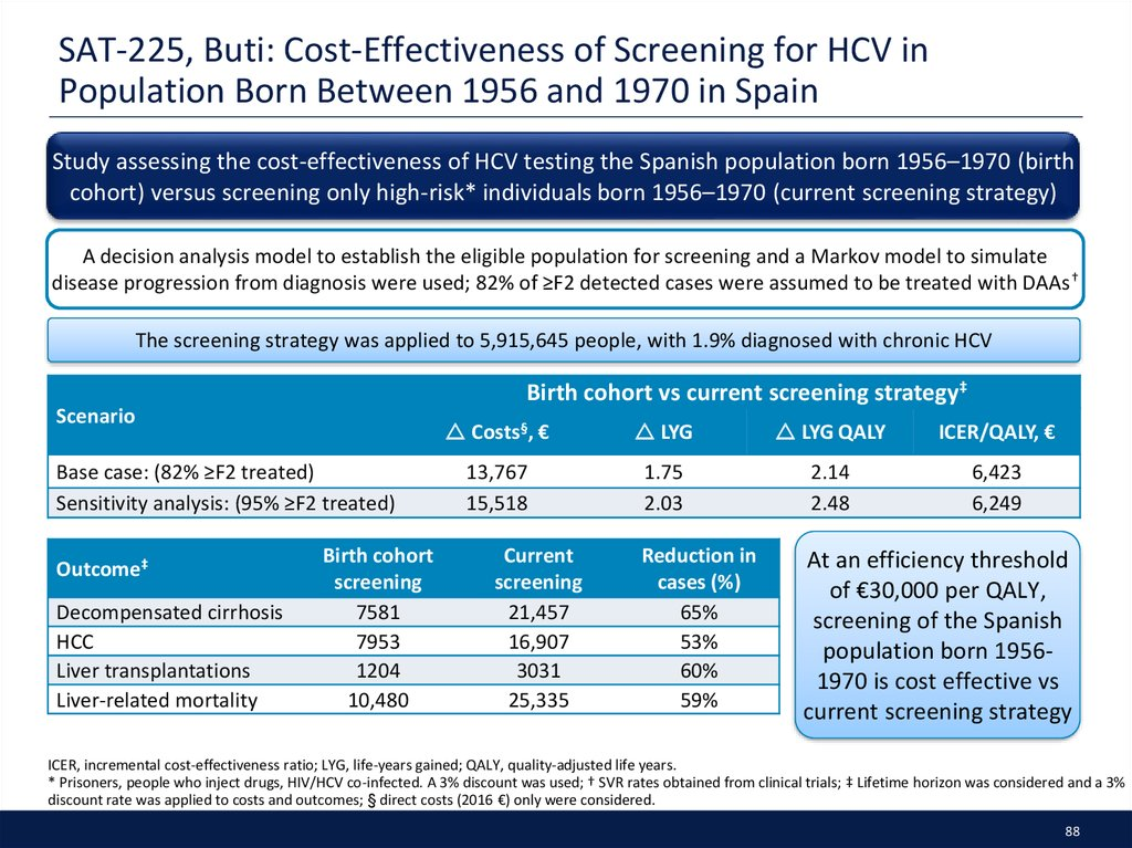SAT-225, Buti: Cost-Effectiveness of Screening for HCV in Population Born Between 1956 and 1970 in Spain