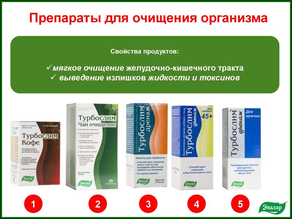 Очищение организма от шлаков лекарства