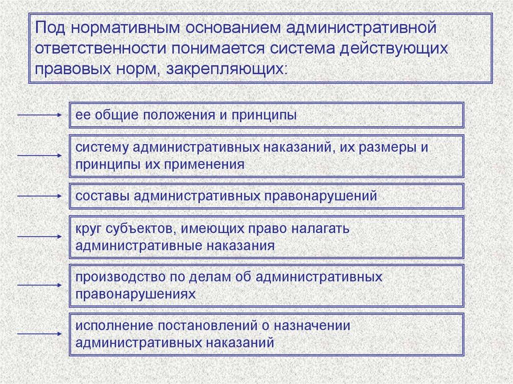 Налоговая инспекция в старом осколе официальный сайт