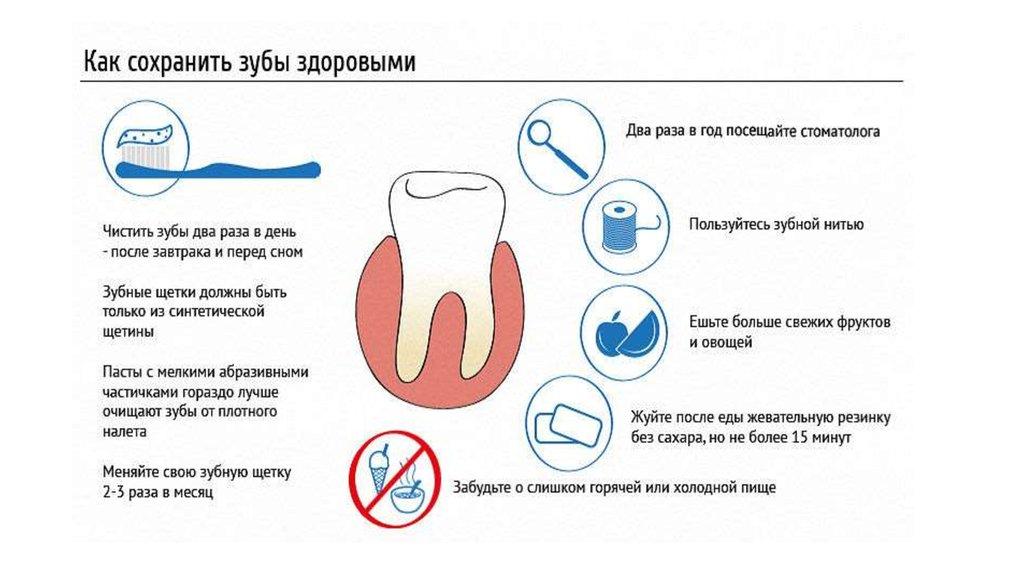 Смотреть 7 главных правил чистки зубов видео