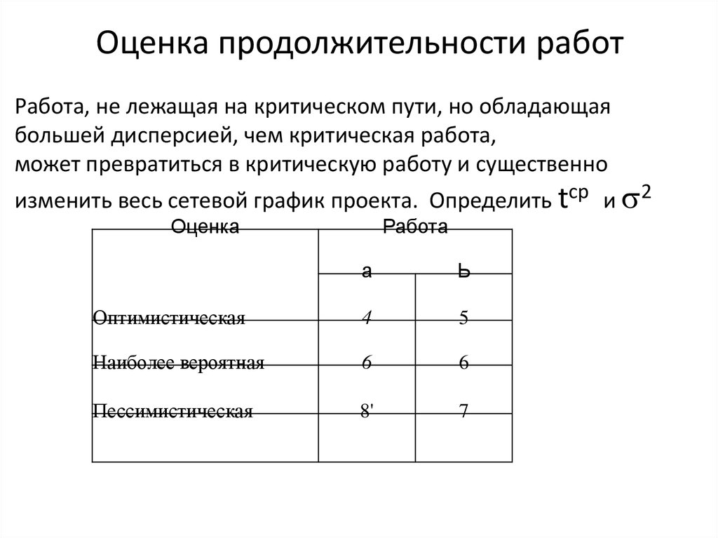 Работа в сетевой модели определение работа в вебчате кудымкар