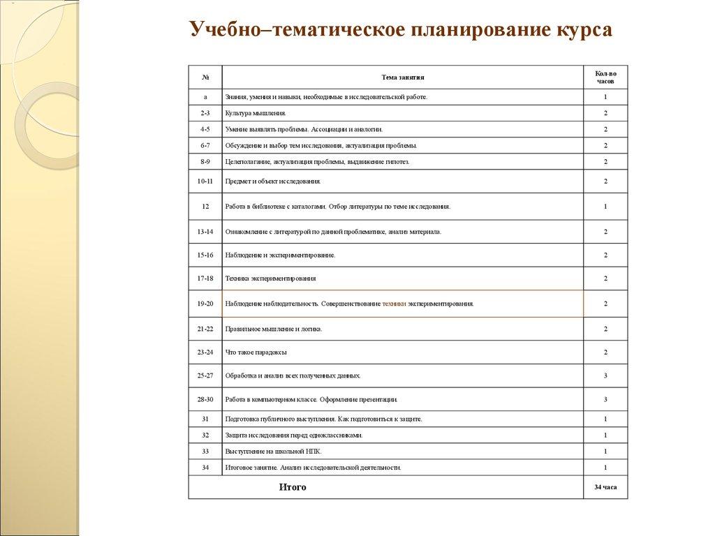 календарно-тематическое планирование по изо кашекова 2 класс пнш фгос