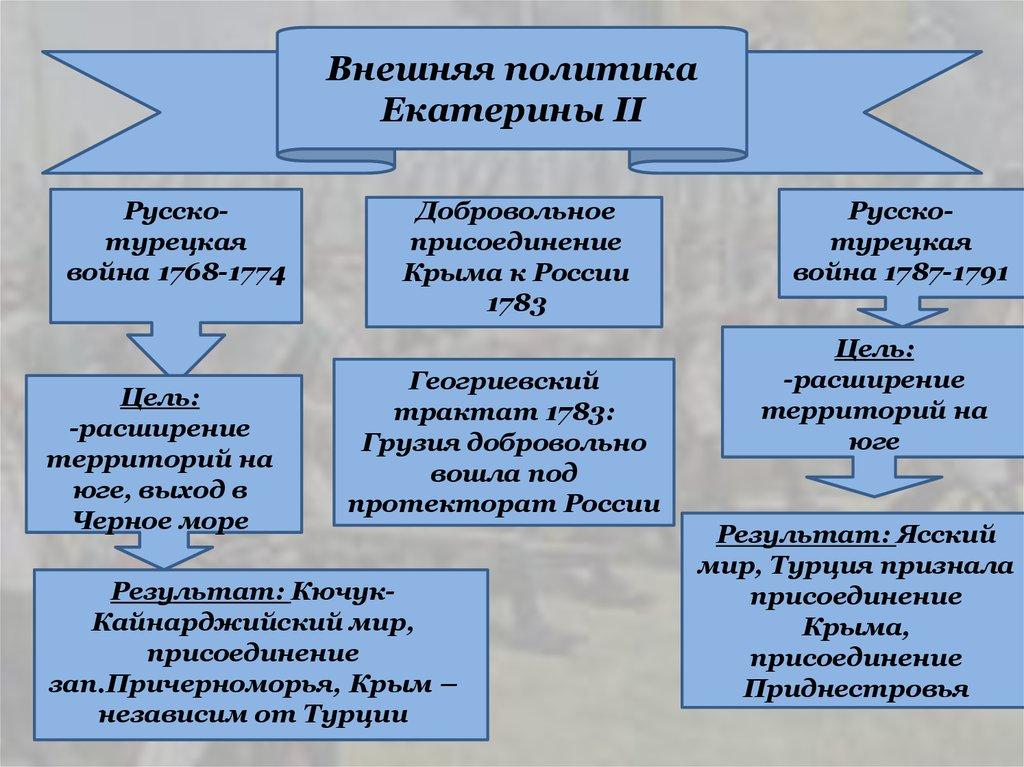 Сборник материалов по гражданскому управлению и оккупации в Болгарии