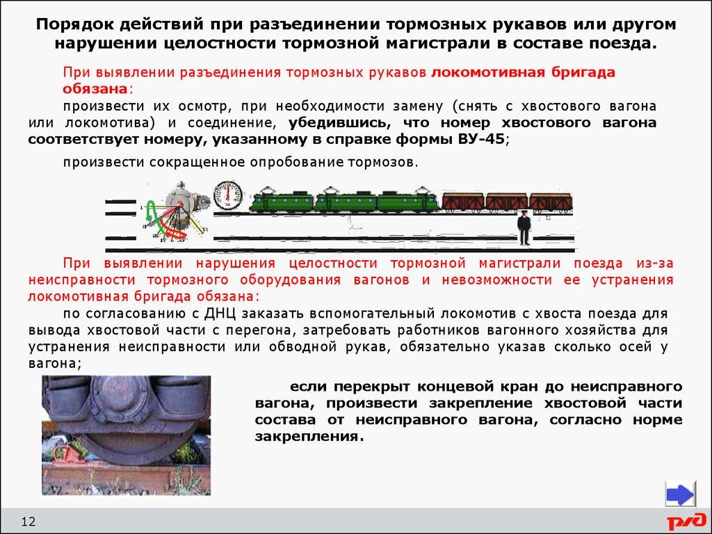 злитесь, позвольте инструкция по соединенным поездам Москве