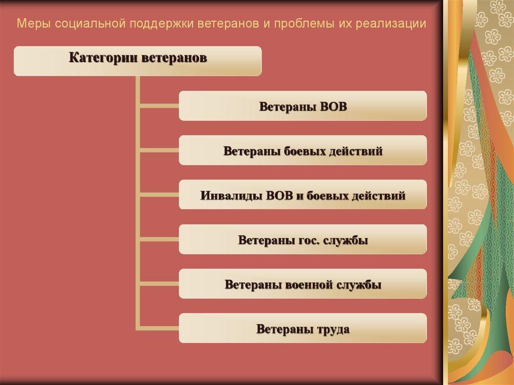 Условия состояния на учете в центре занятости препенсионного возраста