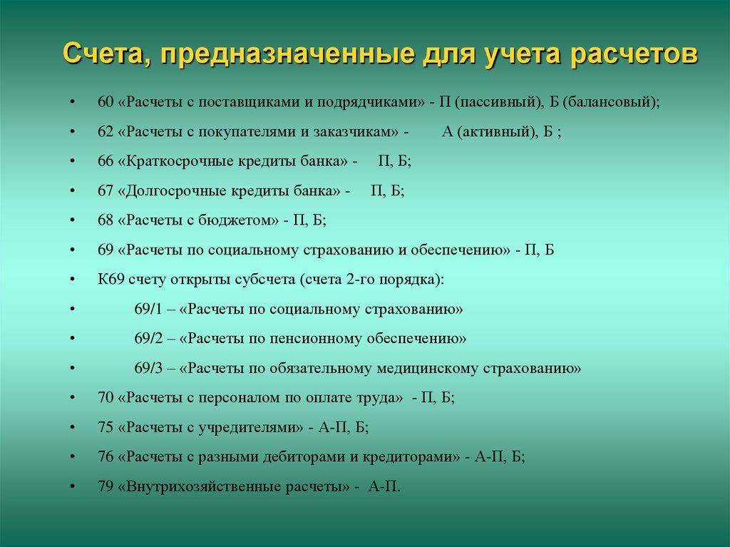 расчетов по шпаргалка счетов учету характеристика