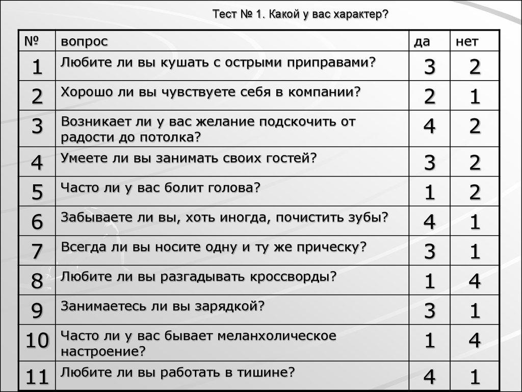 подарить любимому тест на тип характера того, чтобы выбрать