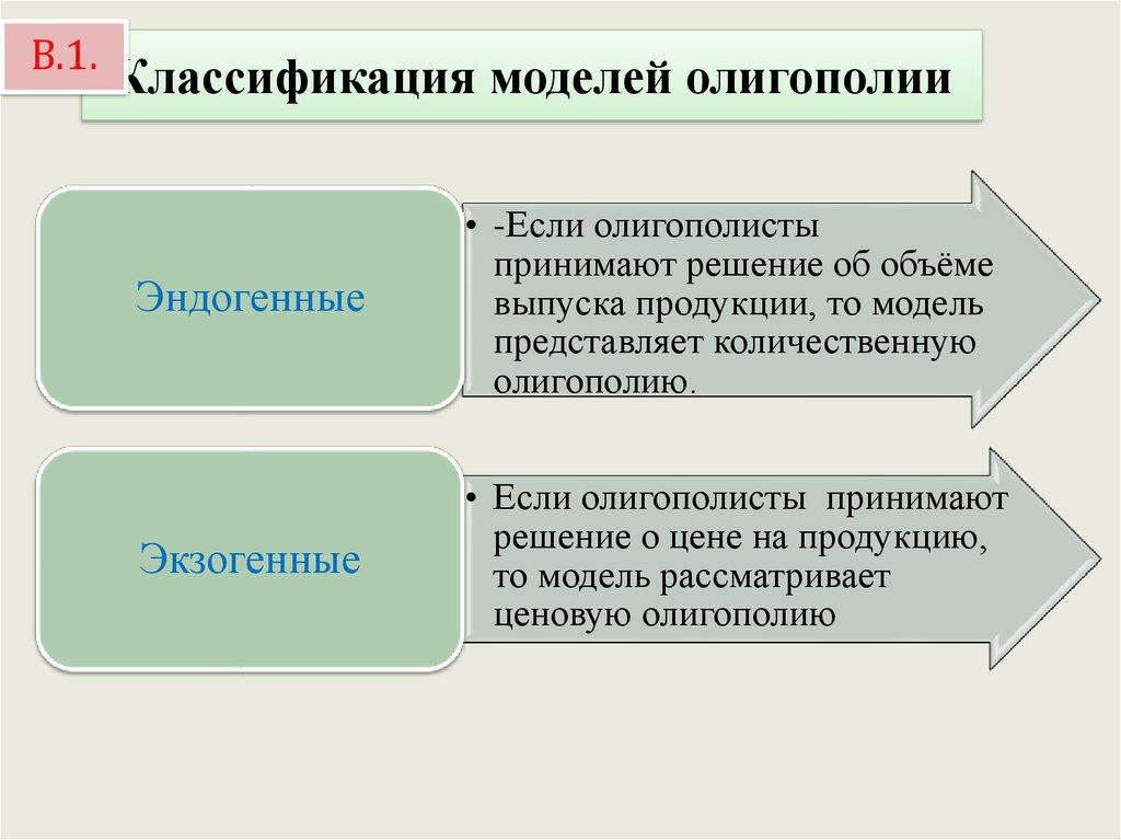 Примеры решения задач по олигополии решение задач по самолетовождению